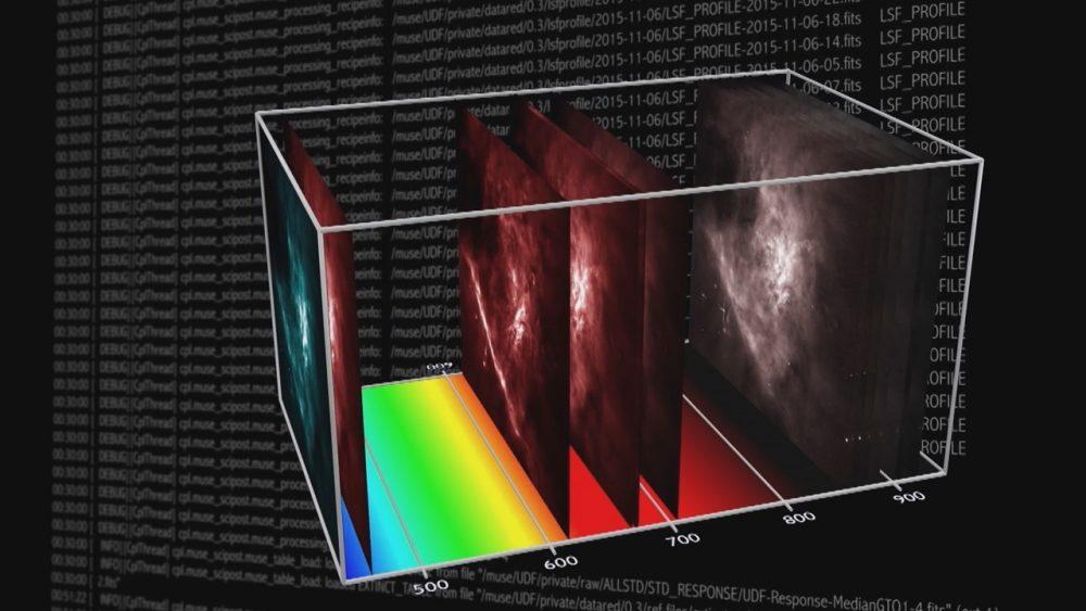 Datenwürfel von Sternspektren